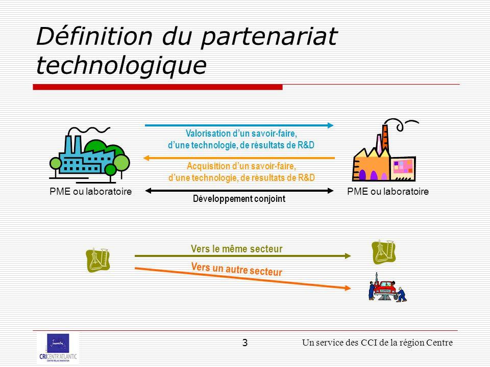 3Un service des CCI de la région Centre Définition du partenariat technologique Valorisation dun savoir-faire, dune technologie, de résultats de R&D Acquisition dun savoir-faire, dune technologie, de résultats de R&D PME ou laboratoire Développement conjoint Vers le même secteur Vers un autre secteur