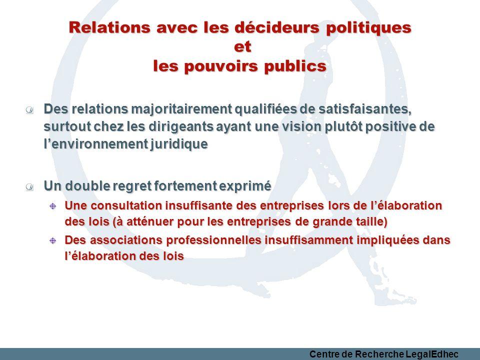Centre de Recherche LegalEdhec Relations avec les décideurs politiques et les pouvoirs publics Des relations majoritairement qualifiées de satisfaisan