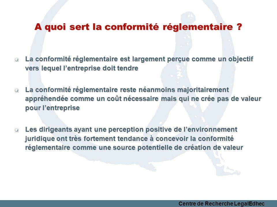 Centre de Recherche LegalEdhec A quoi sert la conformité réglementaire .