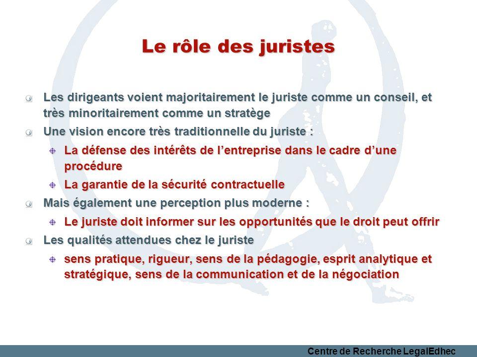 Centre de Recherche LegalEdhec Le rôle des juristes Les dirigeants voient majoritairement le juriste comme un conseil, et très minoritairement comme u