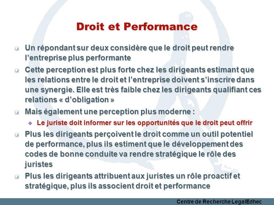 Centre de Recherche LegalEdhec Droit et Performance Un répondant sur deux considère que le droit peut rendre lentreprise plus performante Cette percep