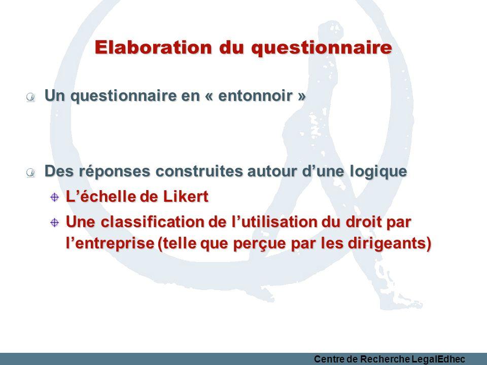 Centre de Recherche LegalEdhec Elaboration du questionnaire Un questionnaire en « entonnoir » Des réponses construites autour dune logique Léchelle de