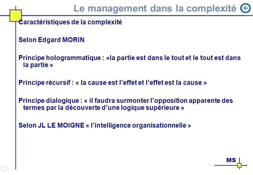 Le management dans la complexité MS Caractéristiques de la complexité Selon Edgard MORIN Principe hologrammatique : «la partie est dans le tout et le