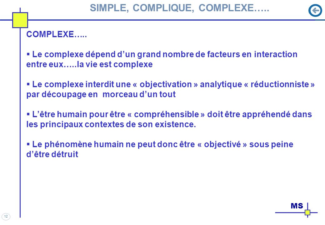 12 MS SIMPLE, COMPLIQUE, COMPLEXE…..COMPLEXE…..