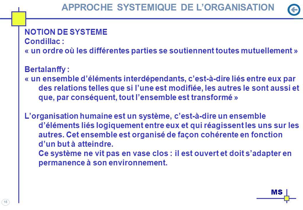 16 MS APPROCHE SYSTEMIQUE DE LORGANISATION NOTION DE SYSTEME Condillac : « un ordre où les différentes parties se soutiennent toutes mutuellement » Be