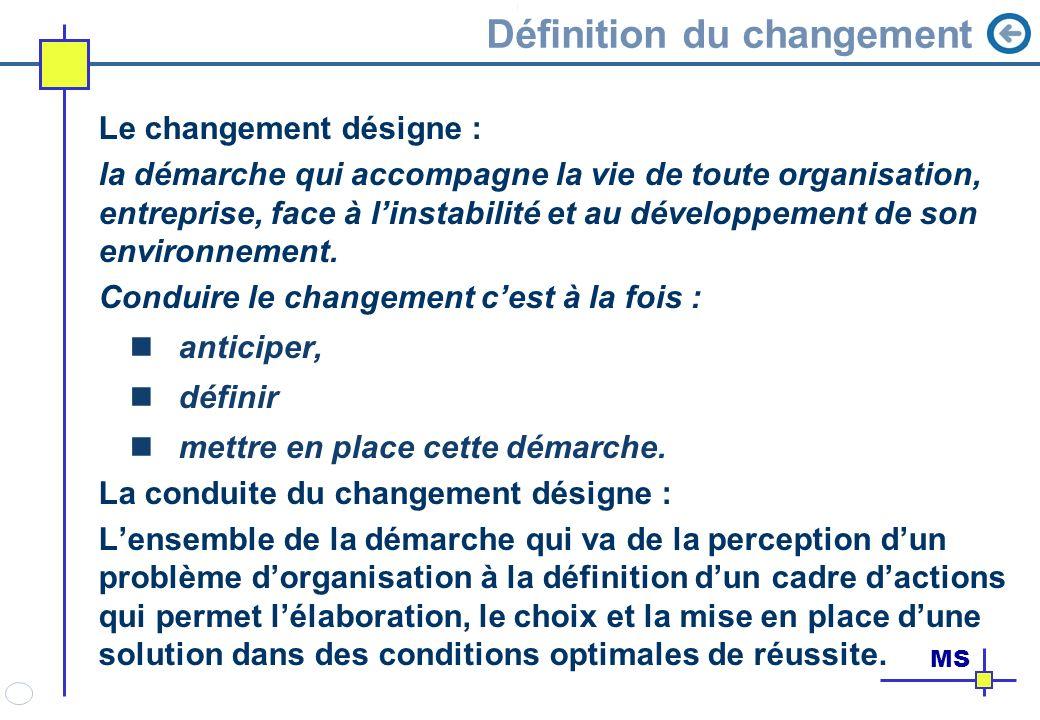 Définition du changement Le changement désigne : la démarche qui accompagne la vie de toute organisation, entreprise, face à linstabilité et au dévelo
