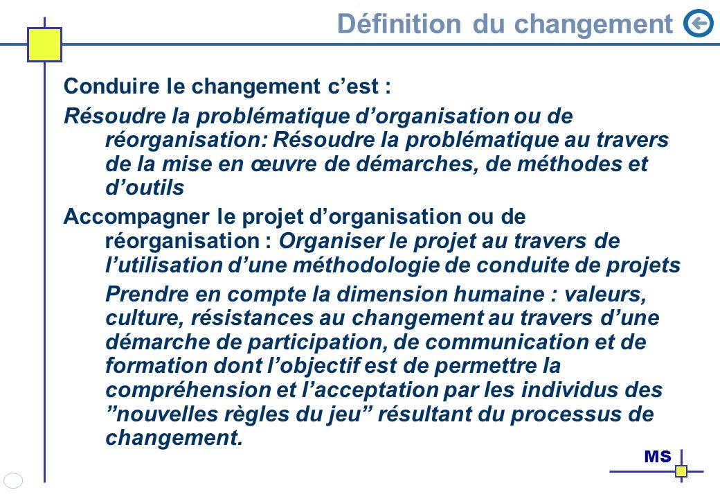 Définition du changement Conduire le changement cest : Résoudre la problématique dorganisation ou de réorganisation: Résoudre la problématique au trav