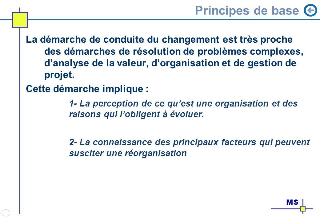 Principes de base La démarche de conduite du changement est très proche des démarches de résolution de problèmes complexes, danalyse de la valeur, dor
