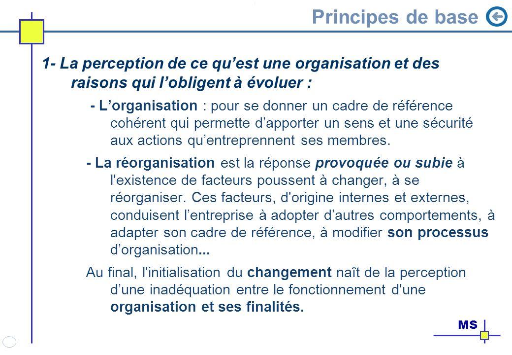Principes de base 1- La perception de ce quest une organisation et des raisons qui lobligent à évoluer : - Lorganisation : pour se donner un cadre de