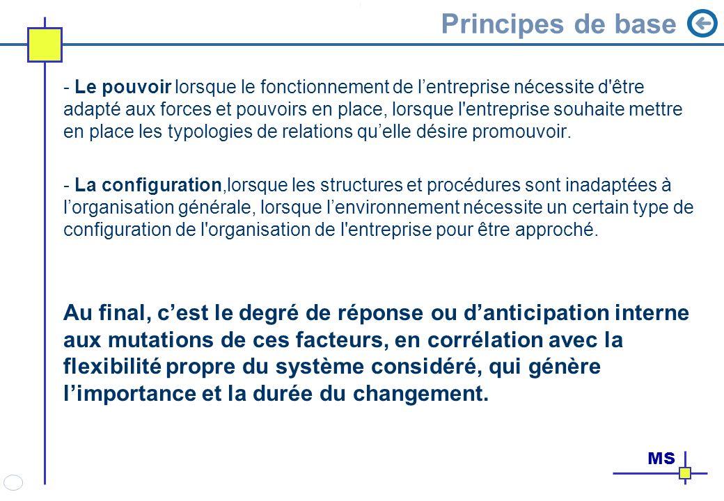 Principes de base - Le pouvoir lorsque le fonctionnement de lentreprise nécessite d'être adapté aux forces et pouvoirs en place, lorsque l'entreprise