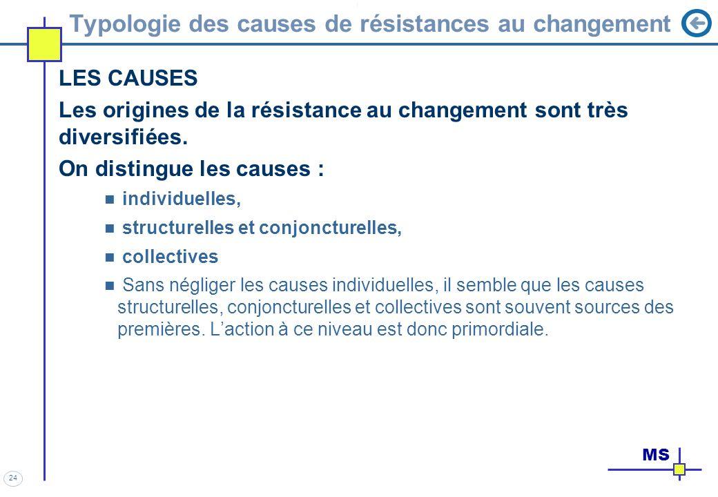 24 Typologie des causes de résistances au changement LES CAUSES Les origines de la résistance au changement sont très diversifiées. On distingue les c