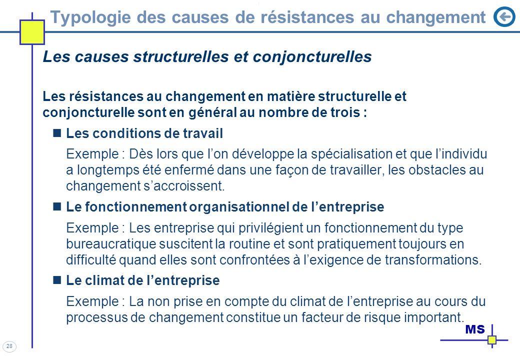 28 Typologie des causes de résistances au changement Les causes structurelles et conjoncturelles Les résistances au changement en matière structurelle