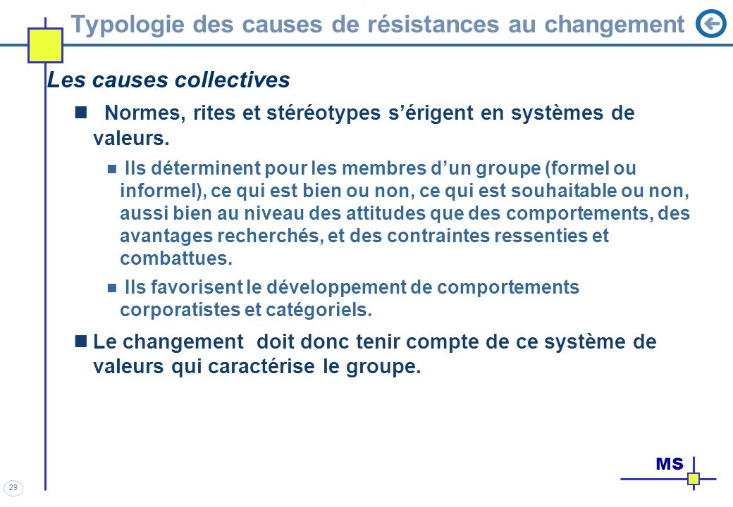 29 Typologie des causes de résistances au changement Les causes collectives Normes, rites et stéréotypes sérigent en systèmes de valeurs. Ils détermin