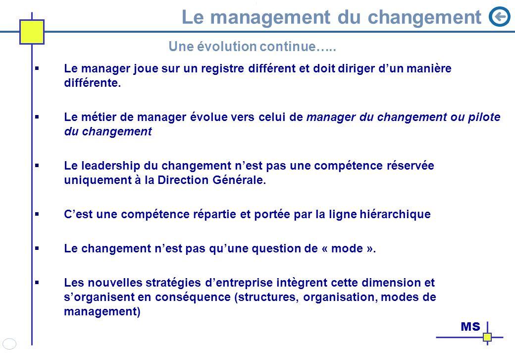 Le management du changement Le manager joue sur un registre différent et doit diriger dun manière différente. Le métier de manager évolue vers celui d
