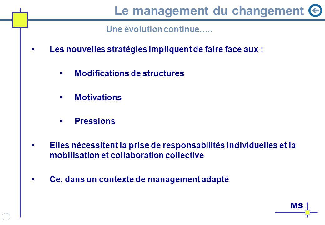 Le management du changement Les nouvelles stratégies impliquent de faire face aux : Modifications de structures Motivations Pressions Elles nécessiten