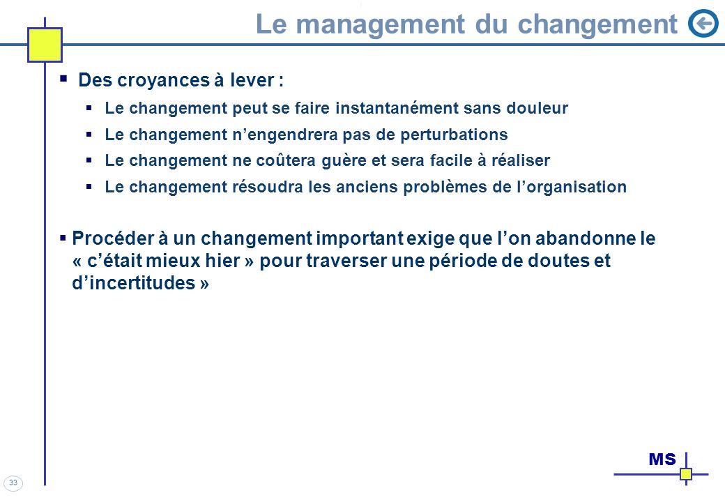 33 Le management du changement Des croyances à lever : Le changement peut se faire instantanément sans douleur Le changement nengendrera pas de pertur