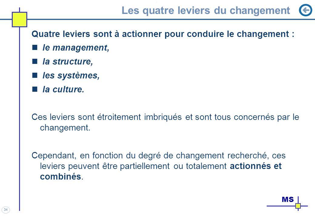34 Les quatre leviers du changement Quatre leviers sont à actionner pour conduire le changement : le management, la structure, les systèmes, la cultur