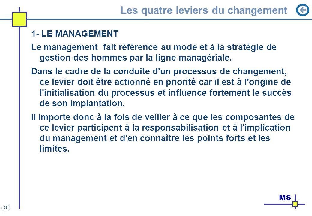 35 Les quatre leviers du changement 1- LE MANAGEMENT Le management fait référence au mode et à la stratégie de gestion des hommes par la ligne managér