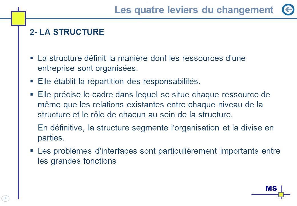 36 Les quatre leviers du changement 2- LA STRUCTURE La structure définit la manière dont les ressources d'une entreprise sont organisées. Elle établit