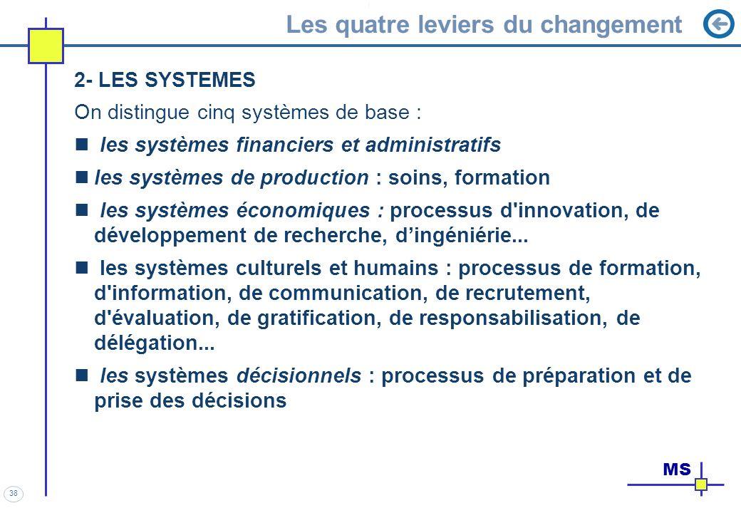 38 Les quatre leviers du changement 2- LES SYSTEMES On distingue cinq systèmes de base : les systèmes financiers et administratifs les systèmes de pro