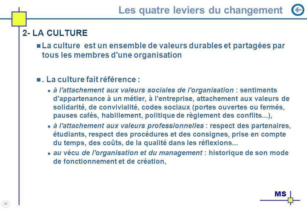 39 Les quatre leviers du changement 2- LA CULTURE La culture est un ensemble de valeurs durables et partagées par tous les membres d'une organisation.