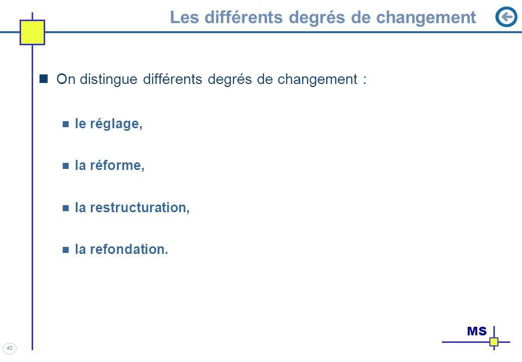 40 Les différents degrés de changement On distingue différents degrés de changement : le réglage, la réforme, la restructuration, la refondation. MS