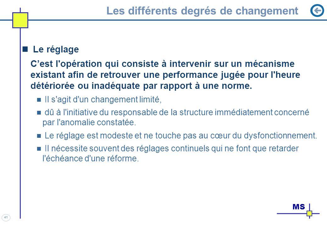 41 Les différents degrés de changement Le réglage Cest l'opération qui consiste à intervenir sur un mécanisme existant afin de retrouver une performan