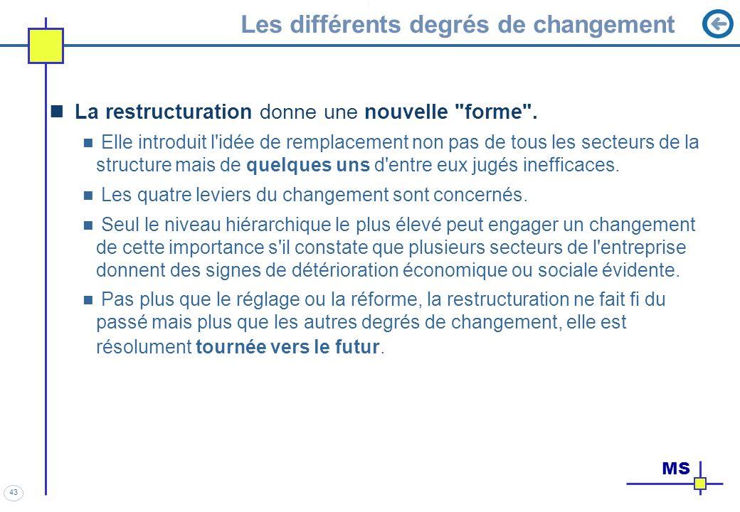 43 Les différents degrés de changement La restructuration donne une nouvelle