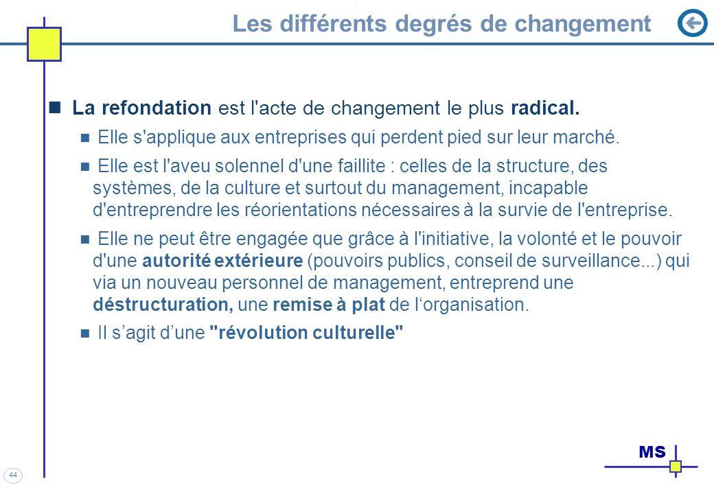 44 Les différents degrés de changement La refondation est l'acte de changement le plus radical. Elle s'applique aux entreprises qui perdent pied sur l