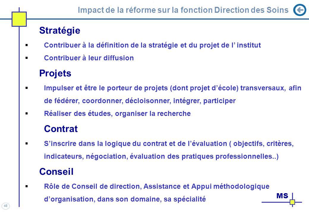 48 Impact de la réforme sur la fonction Direction des Soins Stratégie Contribuer à la définition de la stratégie et du projet de l institut Contribuer