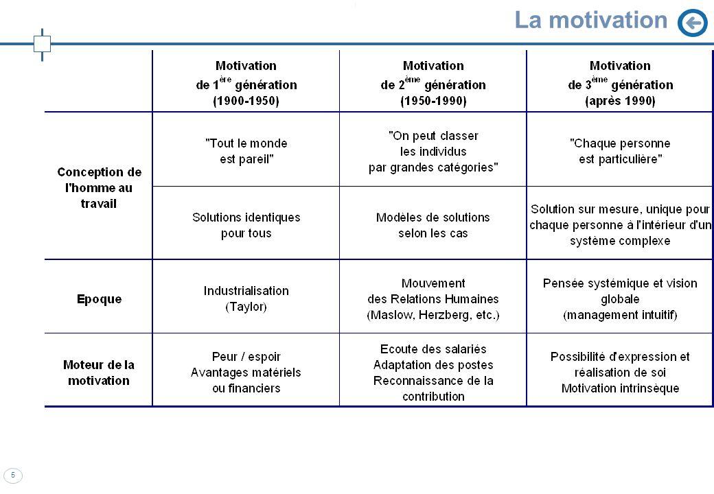 46 IMPACT DE LA REFORME SUR LA FONCTION DE DIRECTEUR MS
