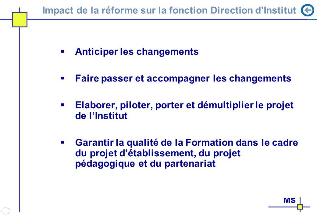Impact de la réforme sur la fonction Direction dInstitut Anticiper les changements Faire passer et accompagner les changements Elaborer, piloter, port