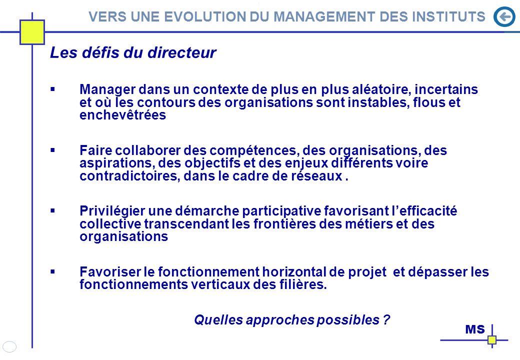 VERS UNE EVOLUTION DU MANAGEMENT DES INSTITUTS Les défis du directeur Manager dans un contexte de plus en plus aléatoire, incertains et où les contour