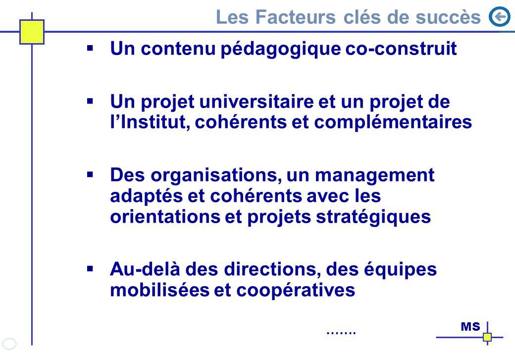 Les Facteurs clés de succès Un contenu pédagogique co-construit Un projet universitaire et un projet de lInstitut, cohérents et complémentaires Des or