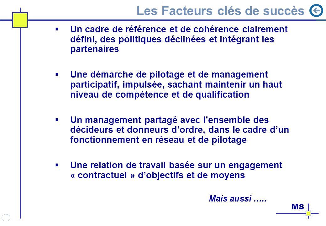 Les Facteurs clés de succès Un cadre de référence et de cohérence clairement défini, des politiques déclinées et intégrant les partenaires Une démarch