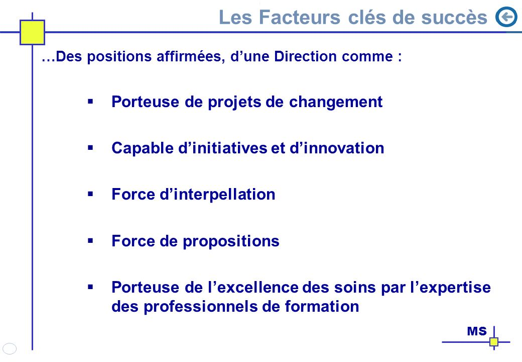 Les Facteurs clés de succès …Des positions affirmées, dune Direction comme : Porteuse de projets de changement Capable dinitiatives et dinnovation Force dinterpellation Force de propositions Porteuse de lexcellence des soins par lexpertise des professionnels de formation MS