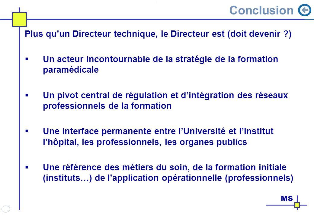 Conclusion Plus quun Directeur technique, le Directeur est (doit devenir ?) Un acteur incontournable de la stratégie de la formation paramédicale Un p