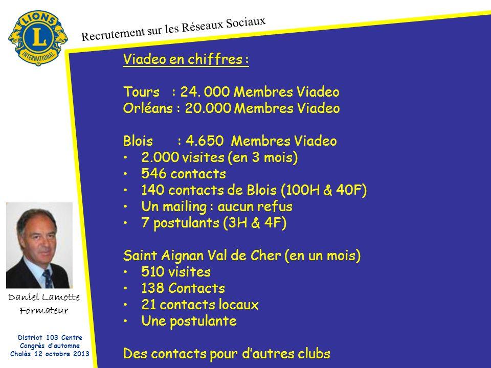 Daniel Lamotte Formateur Recrutement sur les Réseaux Sociaux District 103 Centre Congrès dautomne Chalès 12 octobre 2013 Viadeo en chiffres : Tours : 24.