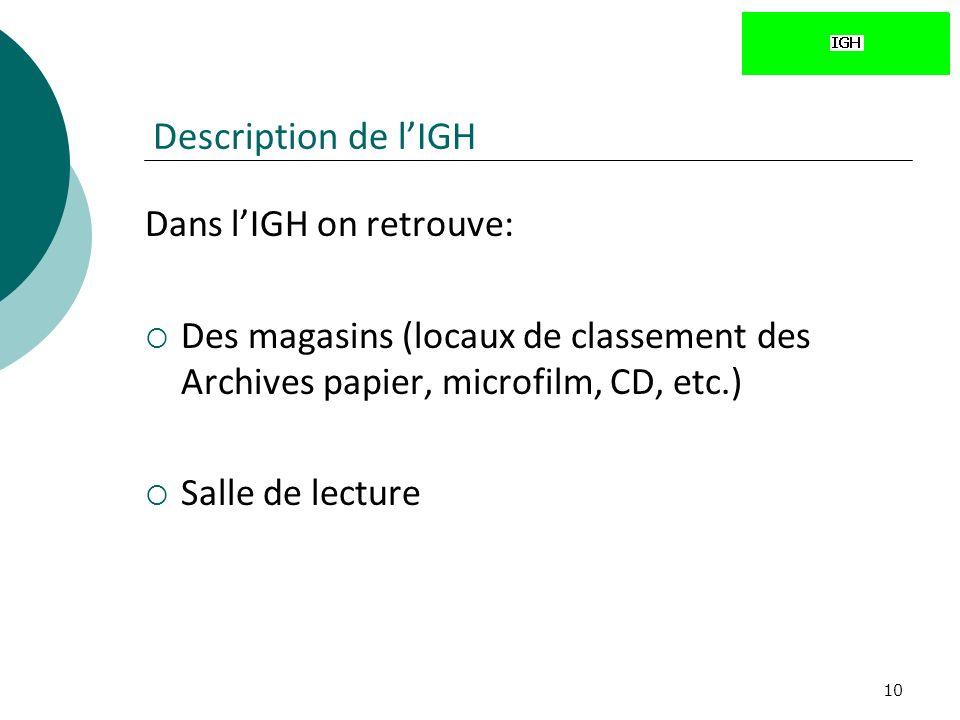 10 Description de lIGH Dans lIGH on retrouve: Des magasins (locaux de classement des Archives papier, microfilm, CD, etc.) Salle de lecture