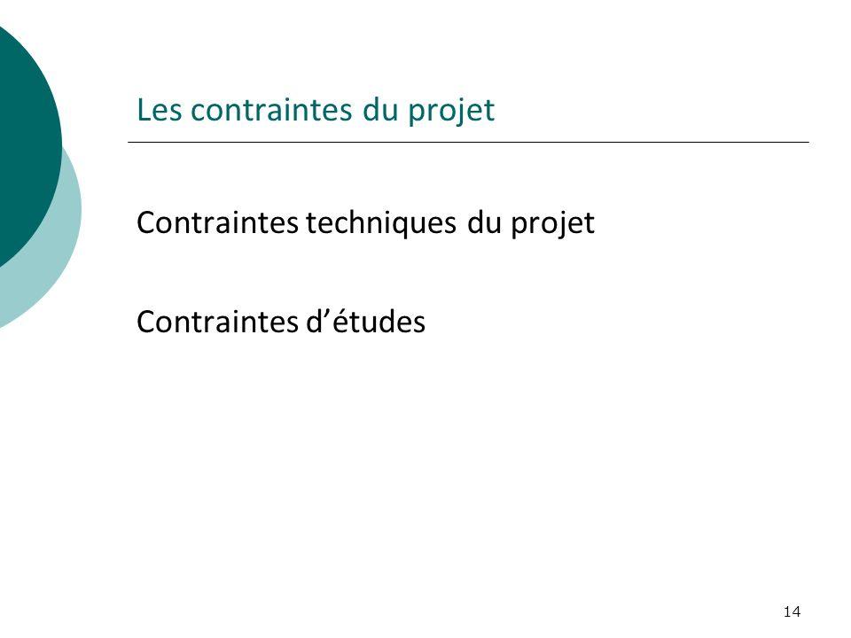 14 Les contraintes du projet Contraintes techniques du projet Contraintes détudes