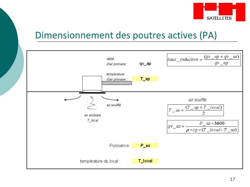17 Dimensionnement des poutres actives (PA)