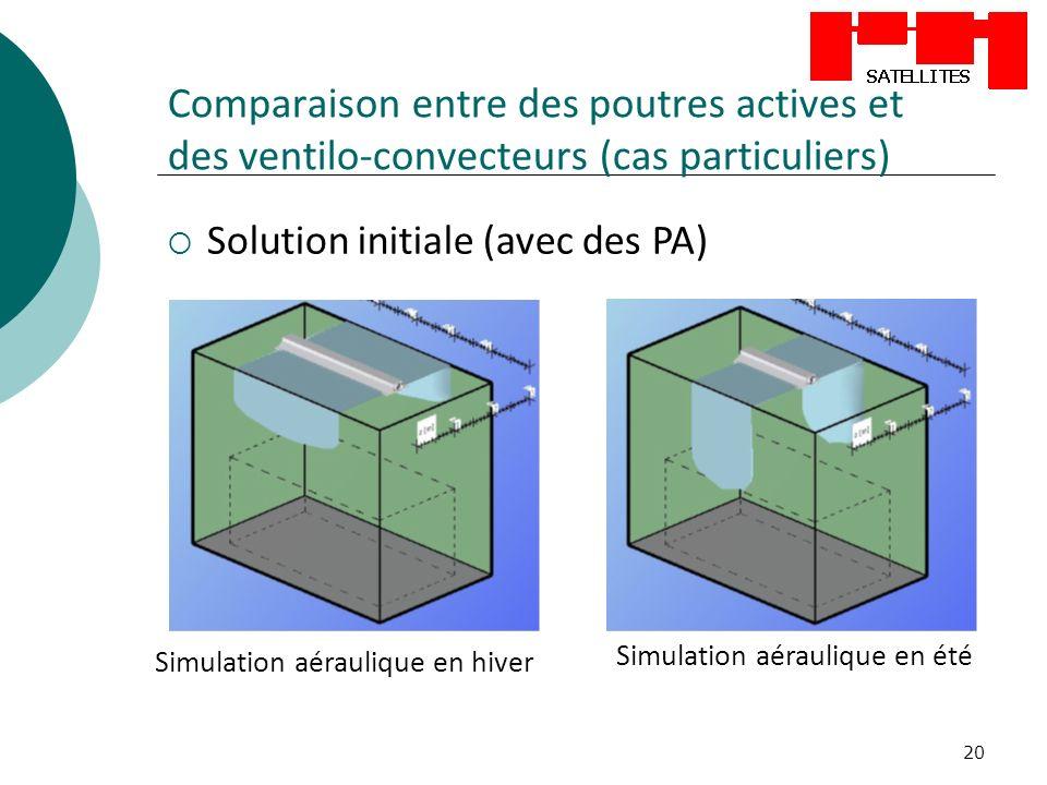 20 Comparaison entre des poutres actives et des ventilo-convecteurs (cas particuliers) Solution initiale (avec des PA) Simulation aéraulique en hiver Simulation aéraulique en été