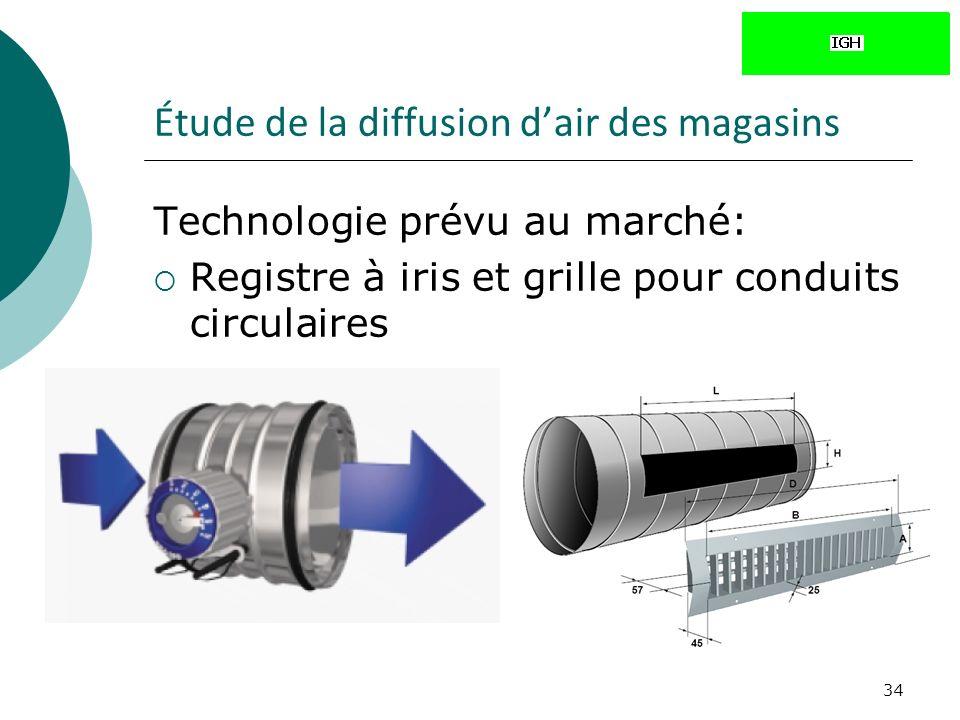 34 Étude de la diffusion dair des magasins Technologie prévu au marché: Registre à iris et grille pour conduits circulaires