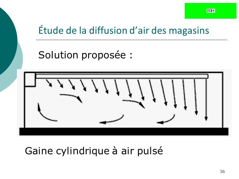 36 Étude de la diffusion dair des magasins Solution proposée : Gaine cylindrique à air pulsé