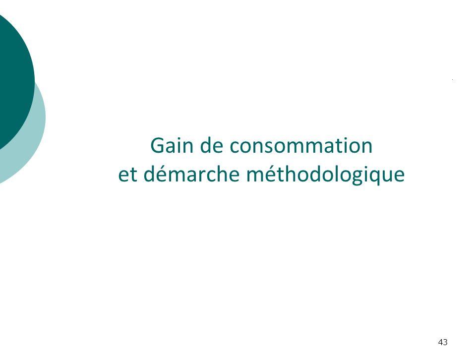 43 Gain de consommation et démarche méthodologique