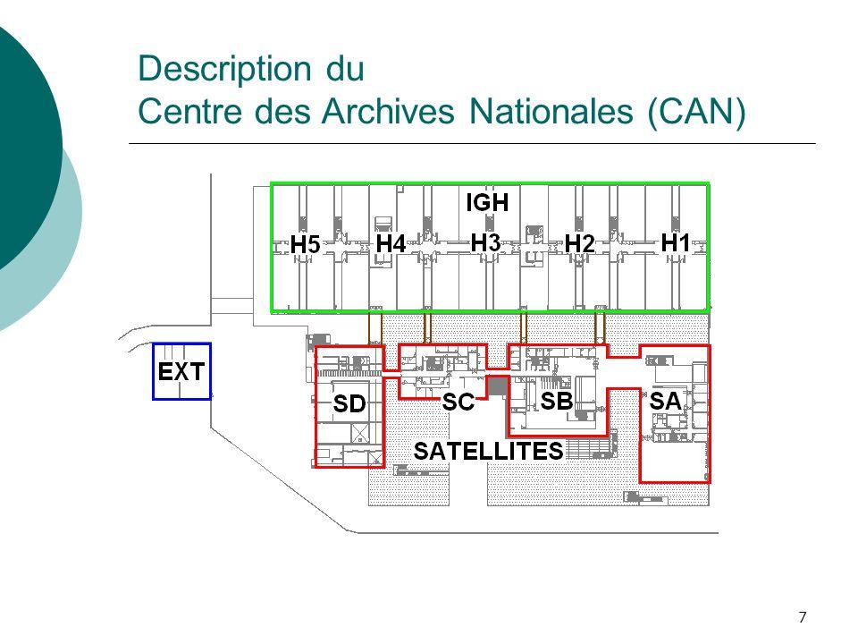 7 Description du Centre des Archives Nationales (CAN)