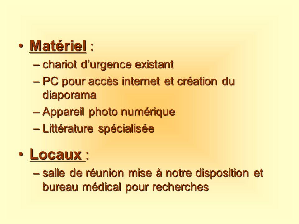 Matériel :Matériel : –chariot durgence existant –PC pour accès internet et création du diaporama –Appareil photo numérique –Littérature spécialisée Lo