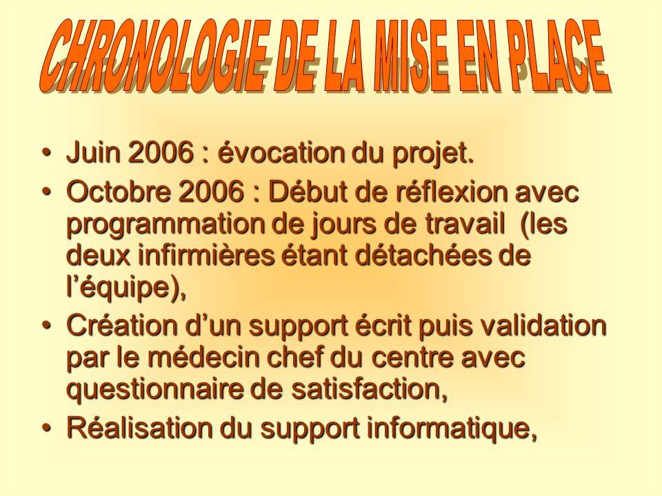 Juin 2006 : évocation du projet.Juin 2006 : évocation du projet. Octobre 2006 : Début de réflexion avec programmation de jours de travail (les deux in