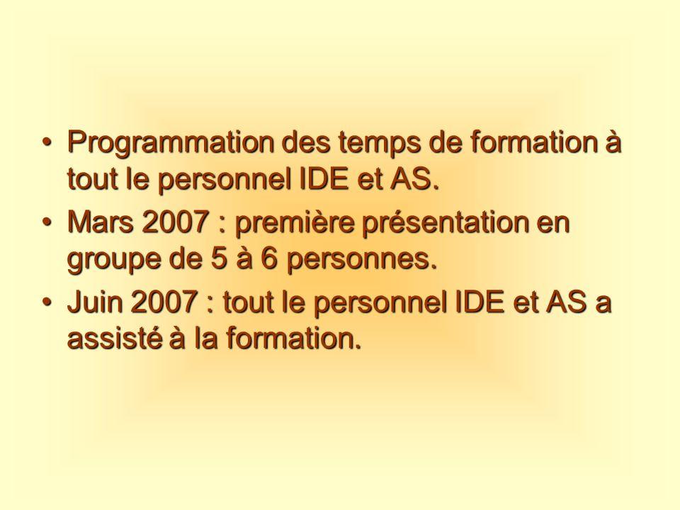 Programmation des temps de formation à tout le personnel IDE et AS.Programmation des temps de formation à tout le personnel IDE et AS. Mars 2007 : pre