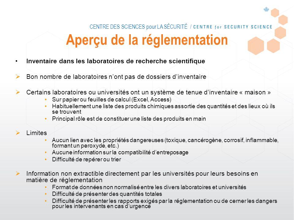 CENTRE DES SCIENCES pour LA SÉCURITÉ / Aperçu de la réglementation Inventaire dans les laboratoires de recherche scientifique Bon nombre de laboratoir